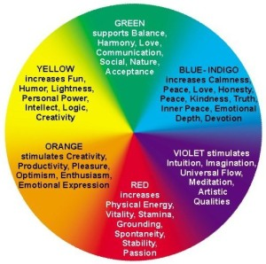 picture of chromotherapy