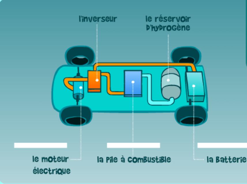 voiture-hydro